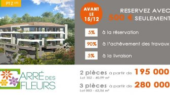 Appartements neufs Carré des Fleurs investissement loi Pinel à Nice